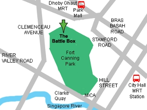 Where Battle Box Museum located